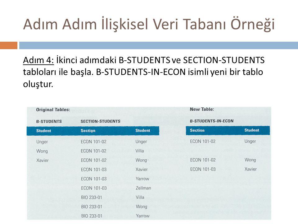 Adım Adım İlişkisel Veri Tabanı Örneği Adım 4: İkinci adımdaki B-STUDENTS ve SECTION-STUDENTS tabloları ile başla. B-STUDENTS-IN-ECON isimli yeni bir