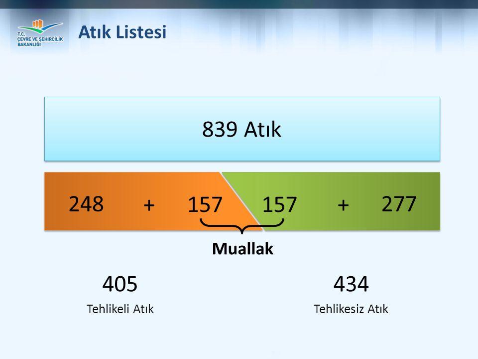 Atık Listesi 839 Atık 405 Tehlikeli Atık 434 Tehlikesiz Atık 248277 157 Muallak + +
