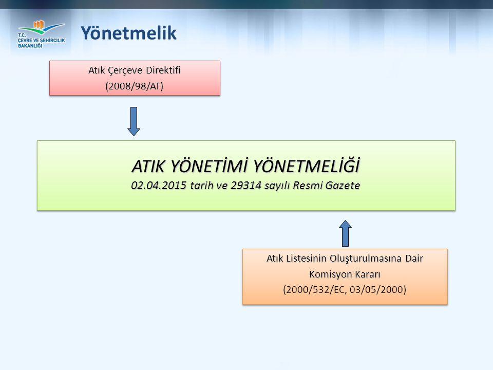 Atık Listesinin Oluşturulmasına Dair Komisyon Kararı (2000/532/EC, 03/05/2000) Atık Listesinin Oluşturulmasına Dair Komisyon Kararı (2000/532/EC, 03/05/2000) Atık Çerçeve Direktifi (2008/98/AT) (2008/98/AT) ATIK YÖNETİMİ YÖNETMELİĞİ 02.04.2015 tarih ve 29314 sayılı Resmi Gazete ATIK YÖNETİMİ YÖNETMELİĞİ 02.04.2015 tarih ve 29314 sayılı Resmi Gazete Yönetmelik