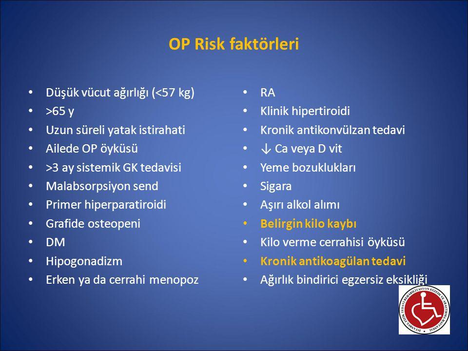 OP Risk faktörleri Düşük vücut ağırlığı (<57 kg) >65 y Uzun süreli yatak istirahati Ailede OP öyküsü >3 ay sistemik GK tedavisi Malabsorpsiyon send Pr