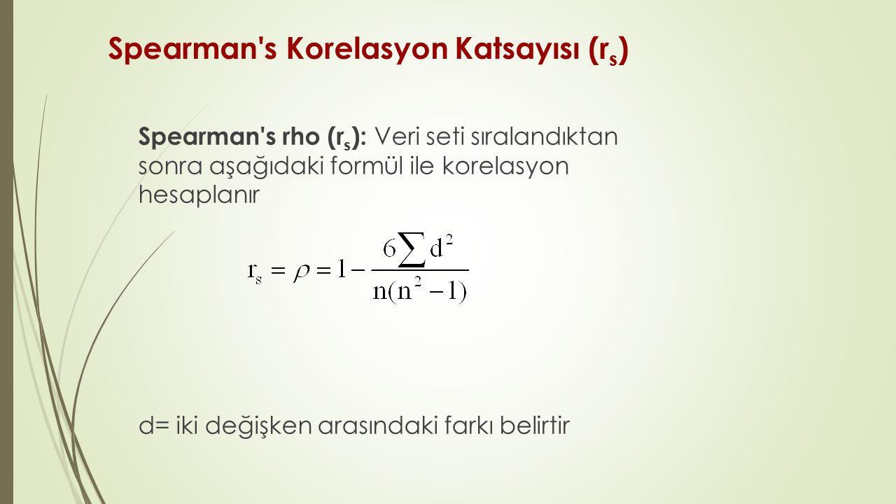 Spearman's Korelasyon Katsayısı (r s ) Spearman's rho (r s ): Veri seti sıralandıktan sonra aşağıdaki formül ile korelasyon hesaplanır d= iki değişken