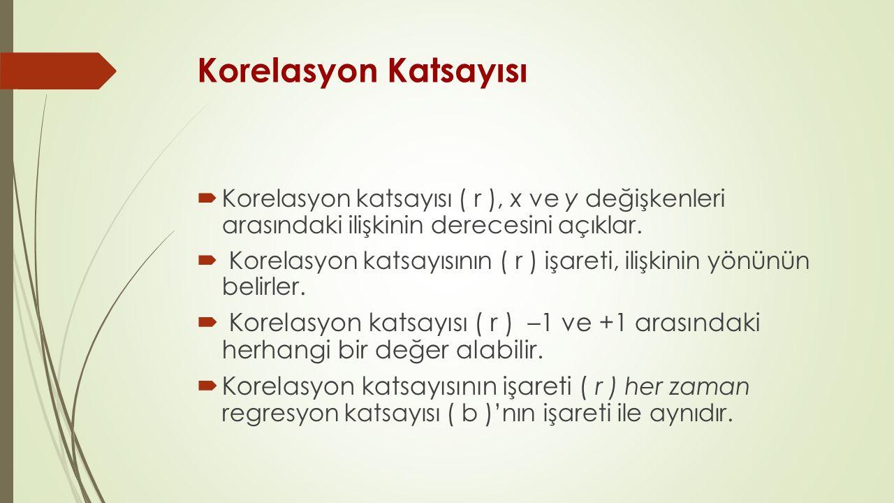 Korelasyon Katsayısı  Korelasyon katsayısı ( r ), x ve y değişkenleri arasındaki ilişkinin derecesini açıklar.  Korelasyon katsayısının ( r ) işaret