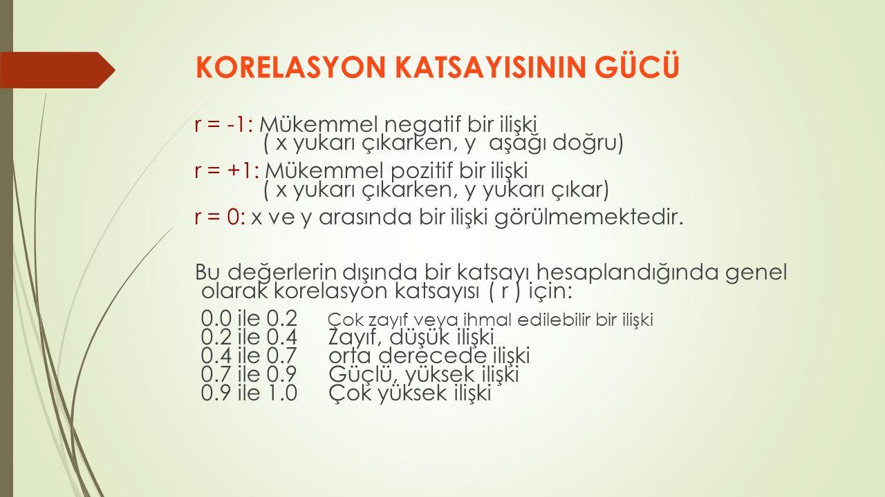 KORELASYON KATSAYISININ GÜCÜ r = -1: Mükemmel negatif bir ilişki ( x yukarı çıkarken, y aşağı doğru) r = +1: Mükemmel pozitif bir ilişki ( x yukarı çı