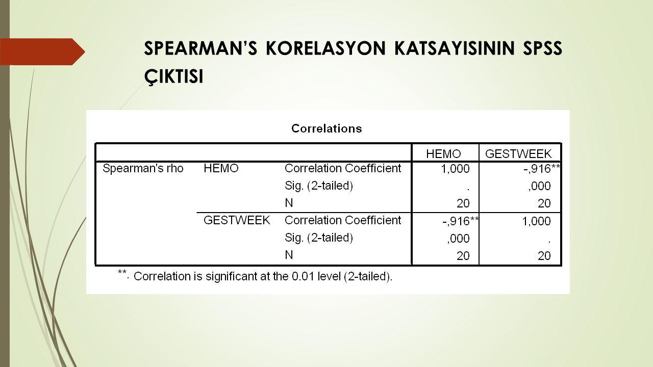 SPEARMAN'S KORELASYON KATSAYISININ SPSS ÇIKTISI