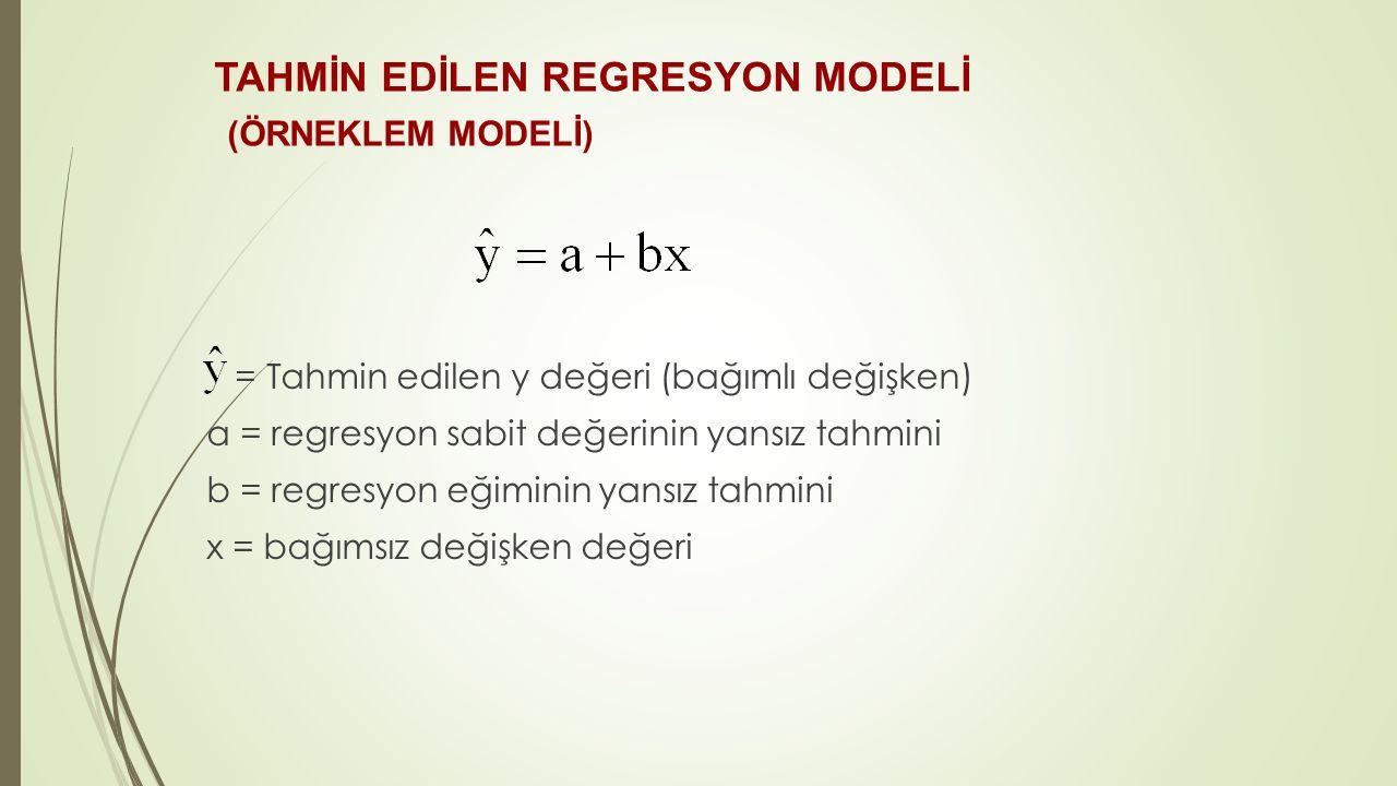 = Tahmin edilen y değeri (bağımlı değişken) a = regresyon sabit değerinin yansız tahmini b = regresyon eğiminin yansız tahmini x = bağımsız değişken d