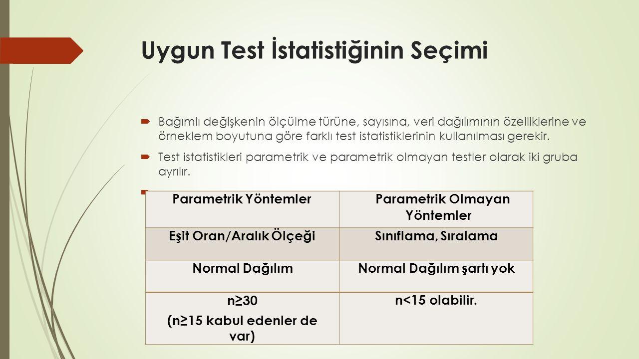 Uygun Test İstatistiğinin Seçimi  Bağımlı değişkenin ölçülme türüne, sayısına, veri dağılımının özelliklerine ve örneklem boyutuna göre farklı test i