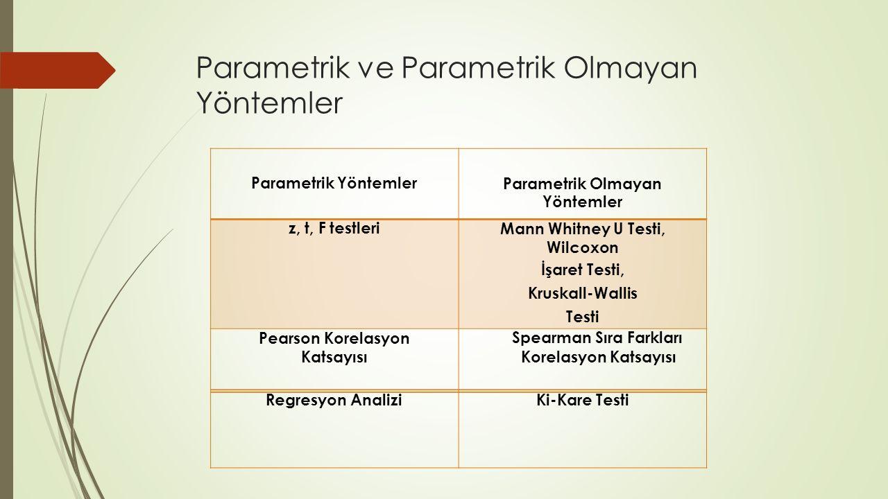 Parametrik ve Parametrik Olmayan Yöntemler Parametrik Yöntemler Parametrik Olmayan Yöntemler z, t, F testleriMann Whitney U Testi, Wilcoxon İşaret Tes