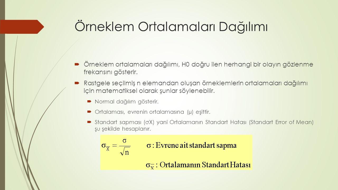 Örneklem Ortalamaları Dağılımı  Örneklem ortalamaları dağılımı, H0 doğru ilen herhangi bir olayın gözlenme frekansını gösterir.  Rastgele seçilmiş n