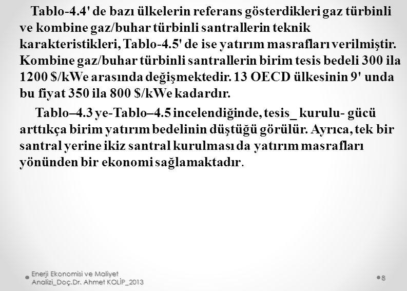 Enerji Ekonomisi ve Maliyet Analizi_Doç.Dr. Ahmet KOLİP_2013 19