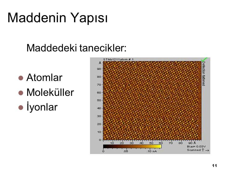 11 Maddenin Yapısı Maddedeki tanecikler: Atomlar Moleküller İyonlar