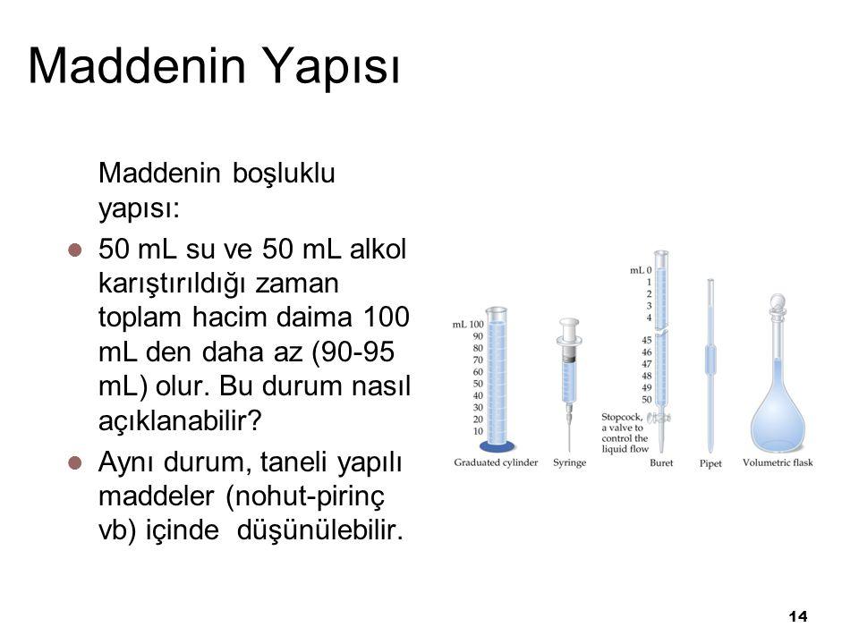 14 Maddenin Yapısı Maddenin boşluklu yapısı: 50 mL su ve 50 mL alkol karıştırıldığı zaman toplam hacim daima 100 mL den daha az (90-95 mL) olur.