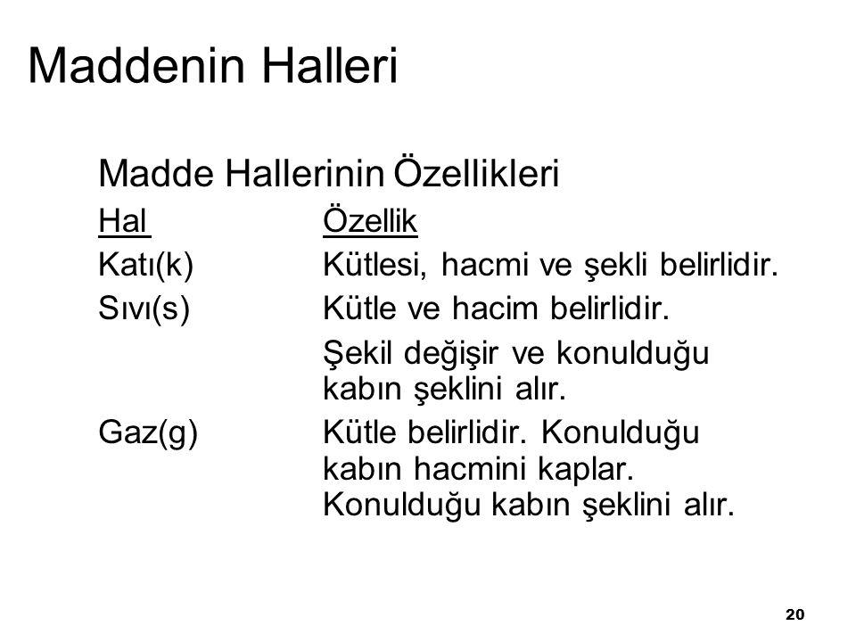 20 Maddenin Halleri Madde Hallerinin Özellikleri HalÖzellik Katı(k)Kütlesi, hacmi ve şekli belirlidir.