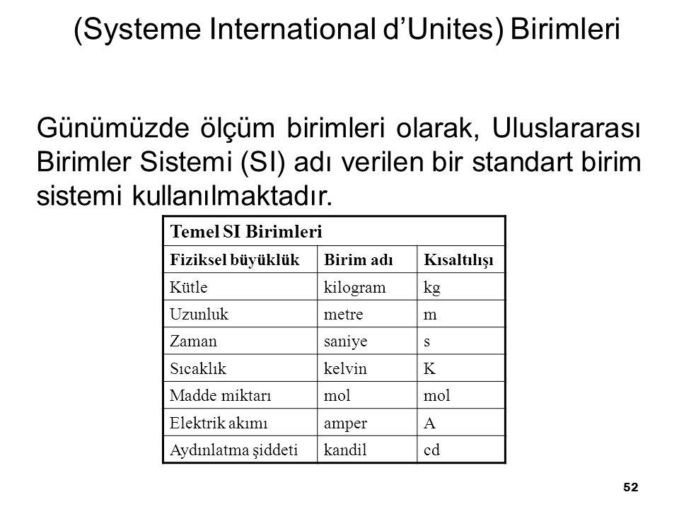 52 SI (Systeme International d'Unites) Birimleri Günümüzde ölçüm birimleri olarak, Uluslararası Birimler Sistemi (SI) adı verilen bir standart birim sistemi kullanılmaktadır.