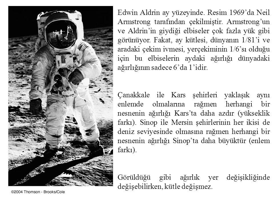 Edwin Aldrin ay yüzeyinde.Resim 1969'da Neil Armstrong tarafından çekilmiştir.