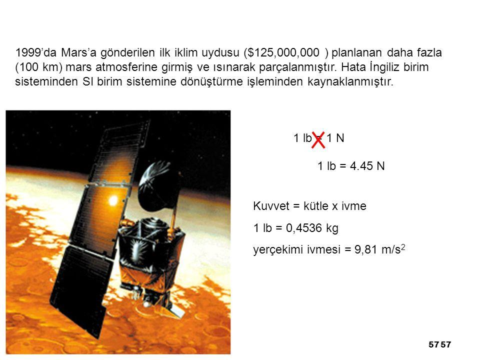 57 1999'da Mars'a gönderilen ilk iklim uydusu ($125,000,000 ) planlanan daha fazla (100 km) mars atmosferine girmiş ve ısınarak parçalanmıştır.