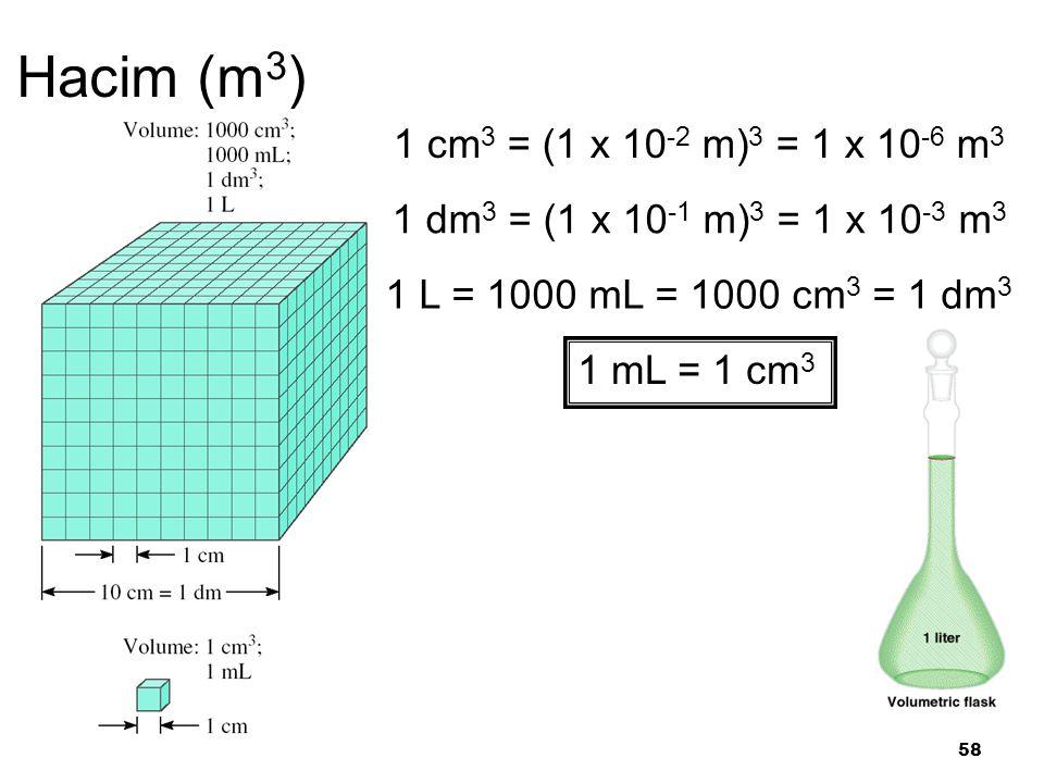 58 Hacim (m 3 ) 1 cm 3 = (1 x 10 -2 m) 3 = 1 x 10 -6 m 3 1 dm 3 = (1 x 10 -1 m) 3 = 1 x 10 -3 m 3 1 L = 1000 mL = 1000 cm 3 = 1 dm 3 1 mL = 1 cm 3