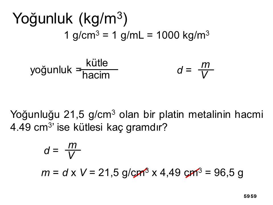 59 Yoğunluk (kg/m 3 ) 1 g/cm 3 = 1 g/mL = 1000 kg/m 3 yoğunluk = kütle hacim d = m V Yoğunluğu 21,5 g/cm 3 olan bir platin metalinin hacmi 4.49 cm 3 ' ise kütlesi kaç gramdır.