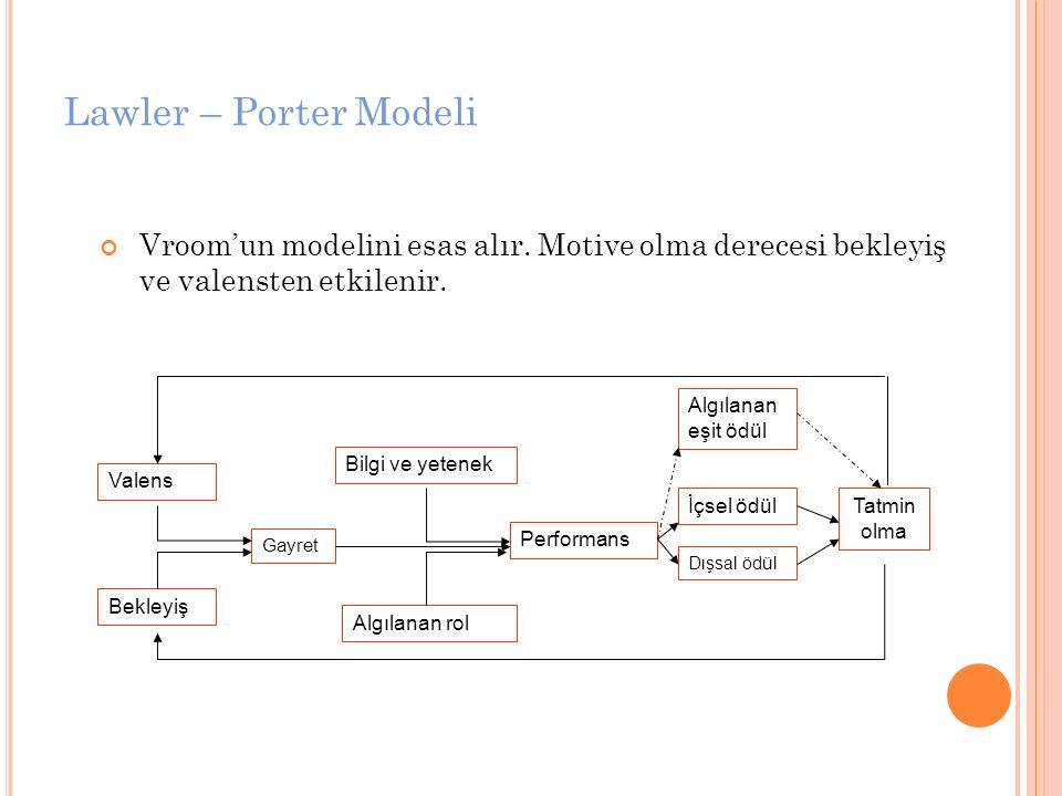 Lawler – Porter Modeli Vroom'un modelini esas alır. Motive olma derecesi bekleyiş ve valensten etkilenir. Valens Bekleyiş Gayret Bilgi ve yetenek Algı