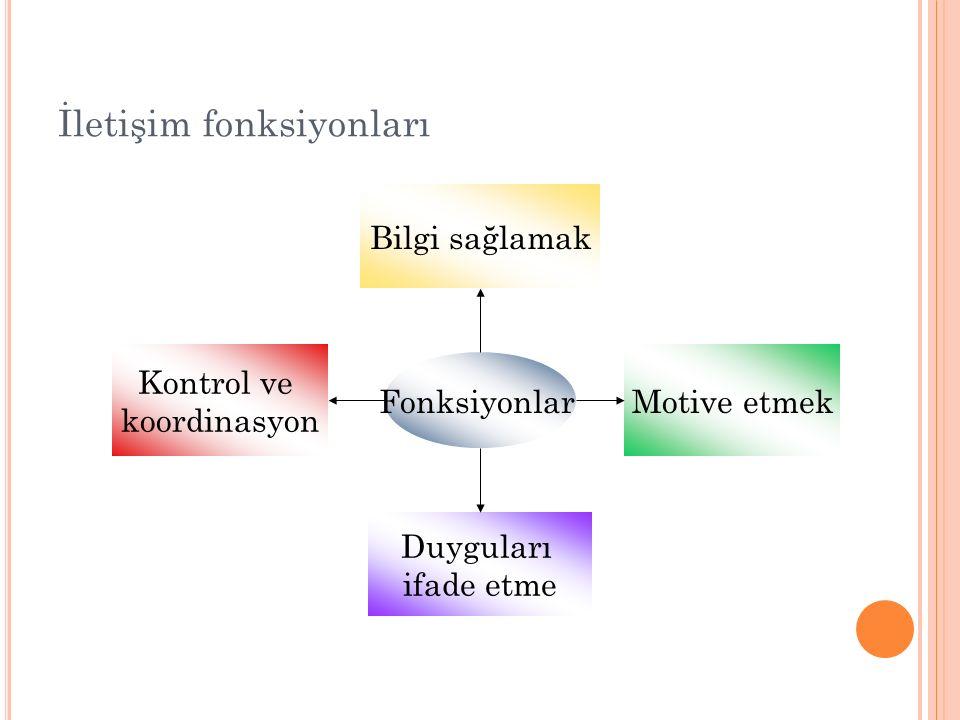 İletişim fonksiyonları Fonksiyonlar Bilgi sağlamak Kontrol ve koordinasyon Motive etmek Duyguları ifade etme
