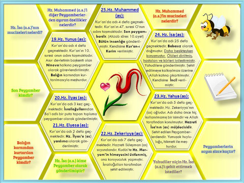 19.Hz. Yunus (as): Kur'an'da adı 4 defa geçmektedir. Kur'an'ın 10. suresi onun adını taşımaktadır. Asur devletinin başkenti olan Ninova halkına peygam