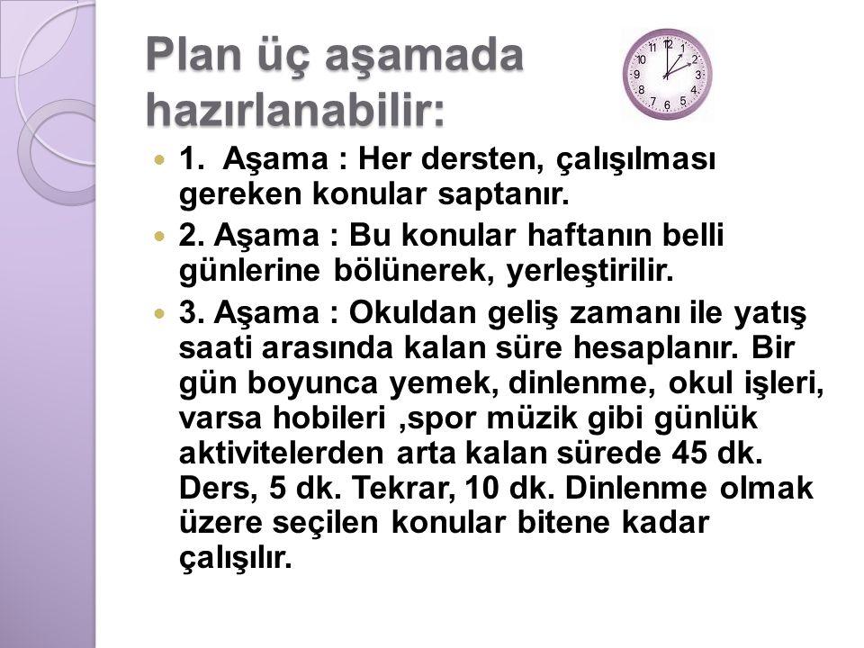 Plan üç aşamada hazırlanabilir: 1. Aşama : Her dersten, çalışılması gereken konular saptanır. 2. Aşama : Bu konular haftanın belli günlerine bölünerek