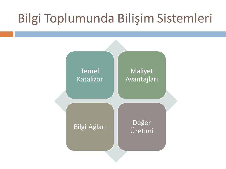 Bilgi Toplumunda Bilişim Sistemleri Temel Katalizör Maliyet Avantajları Bilgi Ağları Değer Üretimi