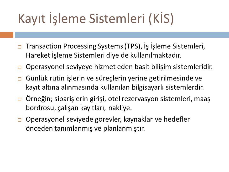 Kayıt İşleme Sistemleri (KİS)  Transaction Processing Systems (TPS), İş İşleme Sistemleri, Hareket İşleme Sistemleri diye de kullanılmaktadır.  Oper