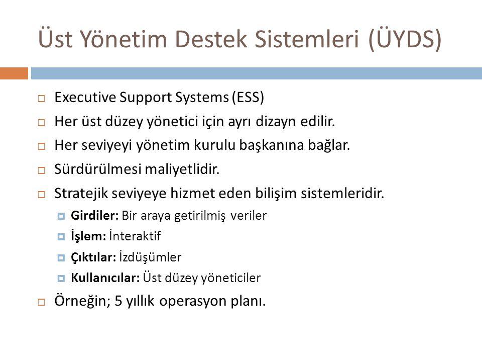 Üst Yönetim Destek Sistemleri (ÜYDS)  Executive Support Systems (ESS)  Her üst düzey yönetici için ayrı dizayn edilir.  Her seviyeyi yönetim kurulu