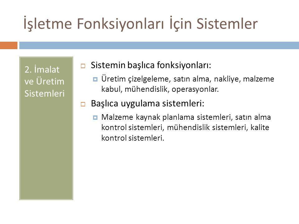 İşletme Fonksiyonları İçin Sistemler 2. İmalat ve Üretim Sistemleri  Sistemin başlıca fonksiyonları:  Üretim çizelgeleme, satın alma, nakliye, malze