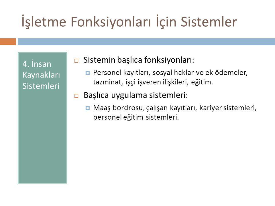 İşletme Fonksiyonları İçin Sistemler 4. İnsan Kaynakları Sistemleri  Sistemin başlıca fonksiyonları:  Personel kayıtları, sosyal haklar ve ek ödemel