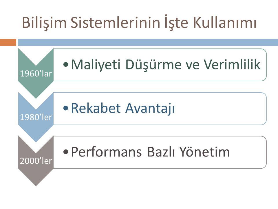 Örnek Bir Karar Destek Sistemi Bilgisayar Online sorgular Analitik modeller veritabanı Gemi dosyası (ör: hız kapasitesi) Liman mesafe bilgileri dosyası Yakıt tüketim maliyeti dosyası Gemi kiralama maliyeti dosyası Liman masrafı dosyası Yük Gemileri İçin Karar Destek Sistemi