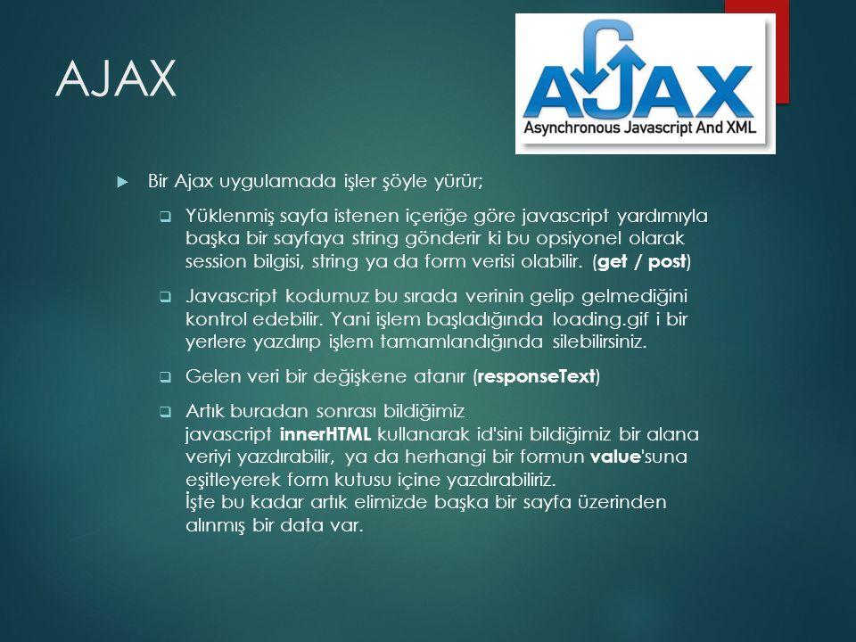 AJAX  Bir Ajax uygulamada işler şöyle yürür;  Yüklenmiş sayfa istenen içeriğe göre javascript yardımıyla başka bir sayfaya string gönderir ki bu ops