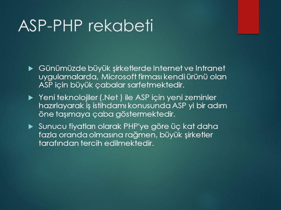 ASP-PHP rekabeti  Günümüzde büyük şirketlerde Internet ve Intranet uygulamalarda, Microsoft firması kendi ürünü olan ASP için büyük çabalar sarfetmek
