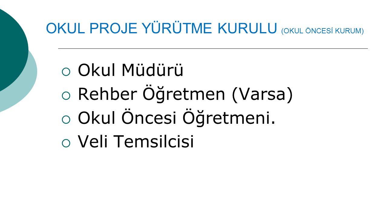 OKUL PROJE YÜRÜTME KURULU (İLKOKUL-ORTAOKUL)  Okul Müdürü  Rehber Öğretmen  Türkçe Öğretmeni  Sosyal Bilgiler Öğretmeni  Din Kültürü ve Ahlak Bilgisi Öğretmeni  Veli Temsilcisi  Öğrenci Temsilcisi
