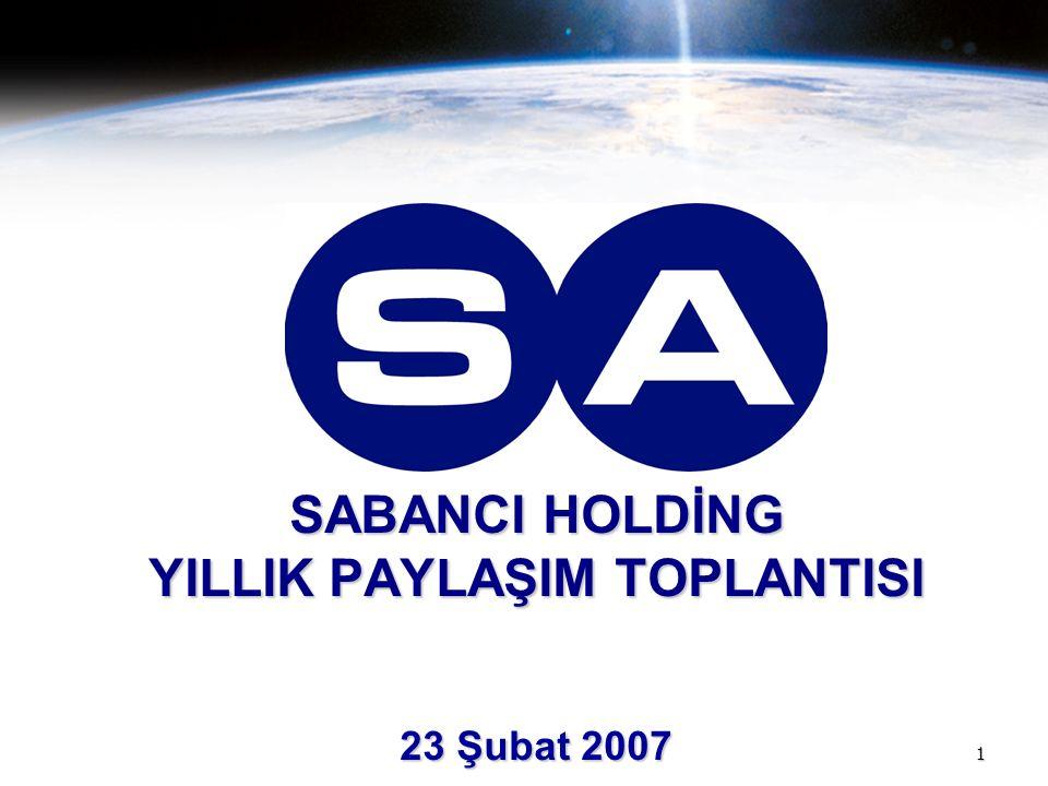 1 SABANCI HOLDİNG YILLIK PAYLAŞIM TOPLANTISI 23 Şubat 2007