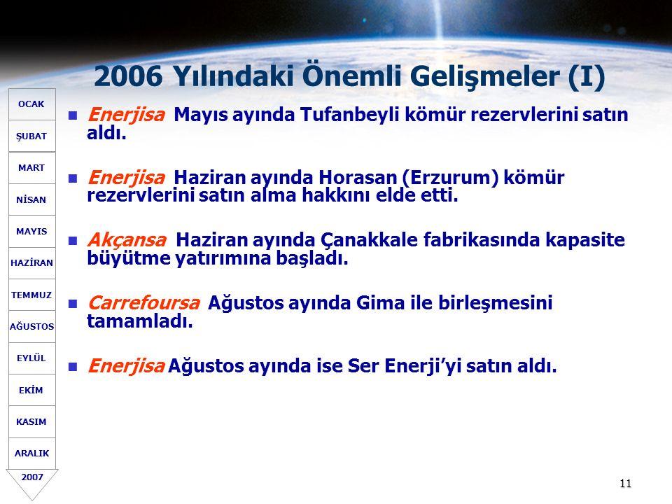 11 Enerjisa Mayıs ayında Tufanbeyli kömür rezervlerini satın aldı. Enerjisa Haziran ayında Horasan (Erzurum) kömür rezervlerini satın alma hakkını eld