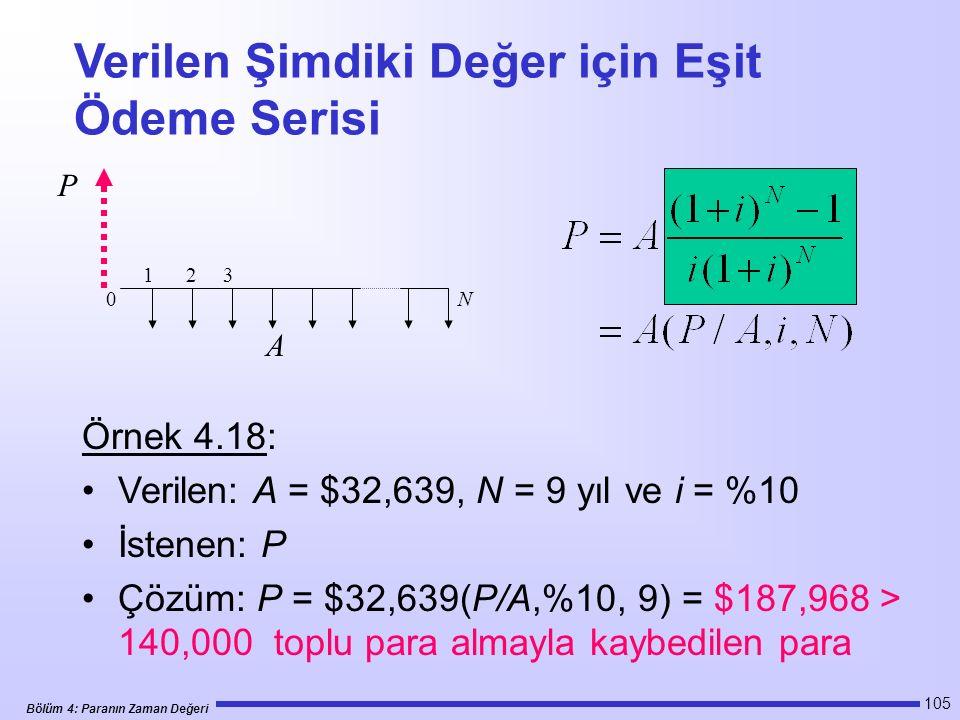 Bölüm 4: Paranın Zaman Değeri 105 Verilen Şimdiki Değer için Eşit Ödeme Serisi Örnek 4.18: Verilen: A = $32,639, N = 9 yıl ve i = %10 İstenen: P Çözüm: P = $32,639(P/A,%10, 9) = $187,968 > 140,000toplu para almayla kaybedilen para 1 2 3 N P A 0