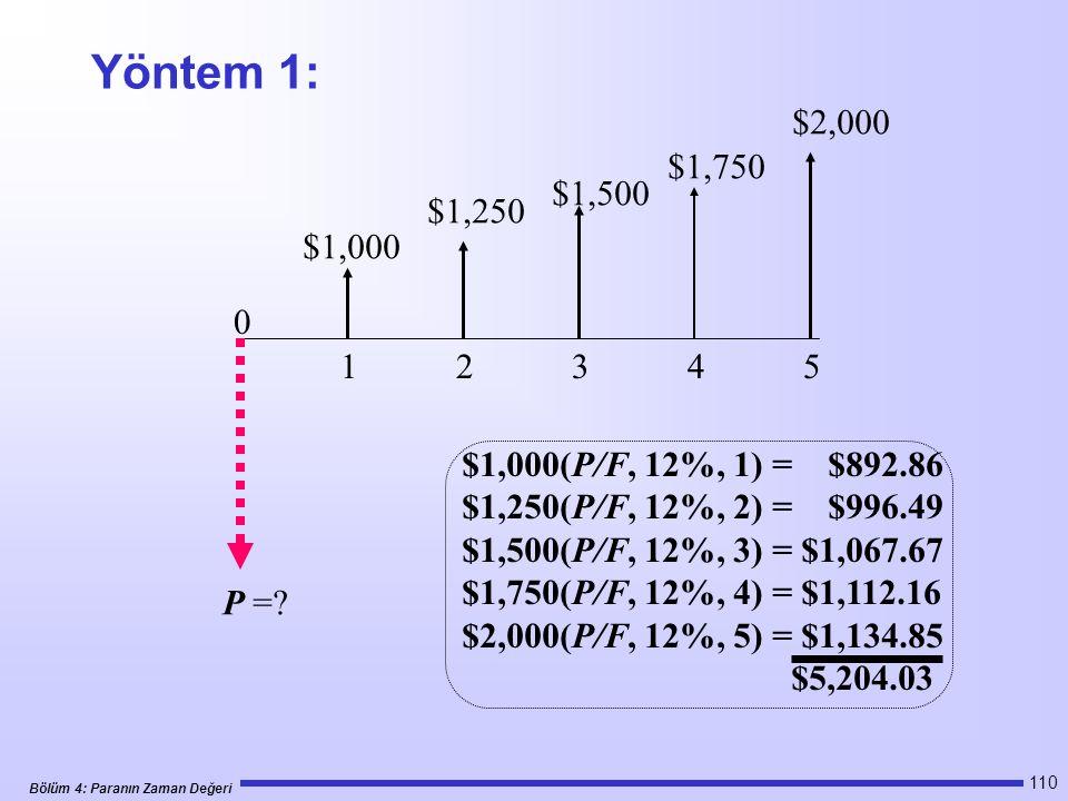 Bölüm 4: Paranın Zaman Değeri 110 Yöntem 1: $1,000 $1,250 $1,500 $1,750 $2,000 1 2 3 4 5 0 P =.