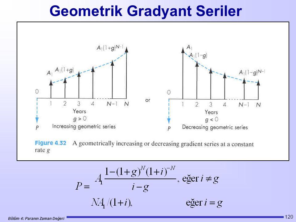 Bölüm 4: Paranın Zaman Değeri 120 Geometrik Gradyant Seriler