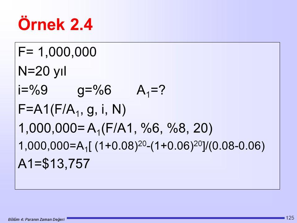 Bölüm 4: Paranın Zaman Değeri 125 F= 1,000,000 N=20 yıl i=%9g=%6 A 1 =.