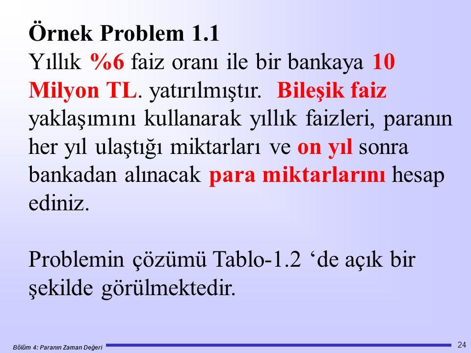 Bölüm 4: Paranın Zaman Değeri 24 Örnek Problem 1.1 Yıllık %6 faiz oranı ile bir bankaya 10 Milyon TL.