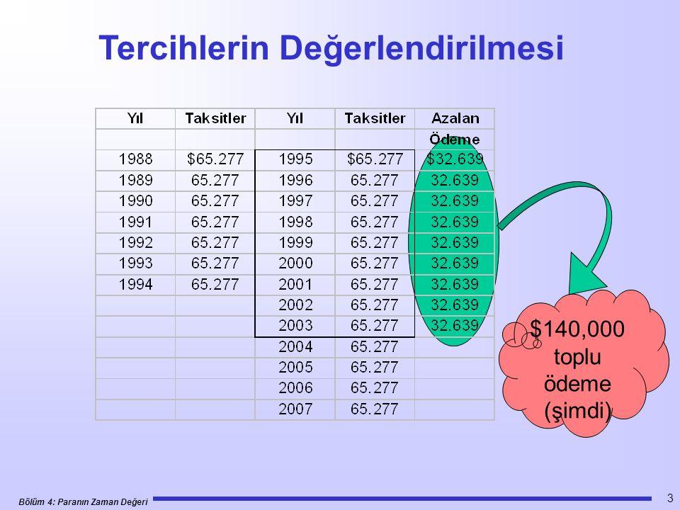 Bölüm 4: Paranın Zaman Değeri 3 Tercihlerin Değerlendirilmesi $140,000 toplu ödeme (şimdi)