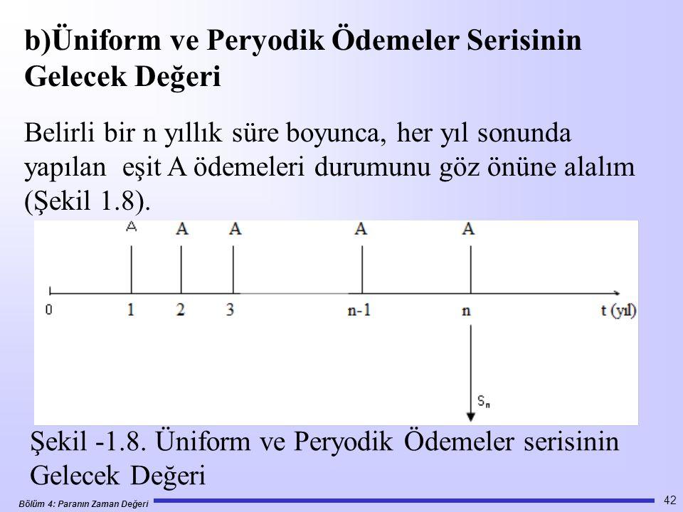 Bölüm 4: Paranın Zaman Değeri 42 b)Üniform ve Peryodik Ödemeler Serisinin Gelecek Değeri Belirli bir n yıllık süre boyunca, her yıl sonunda yapılan eşit A ödemeleri durumunu göz önüne alalım (Şekil 1.8).