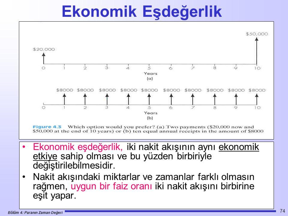 Bölüm 4: Paranın Zaman Değeri 74 Ekonomik Eşdeğerlik Ekonomik eşdeğerlik, iki nakit akışının aynı ekonomik etkiye sahip olması ve bu yüzden birbiriyle değiştirilebilmesidir.