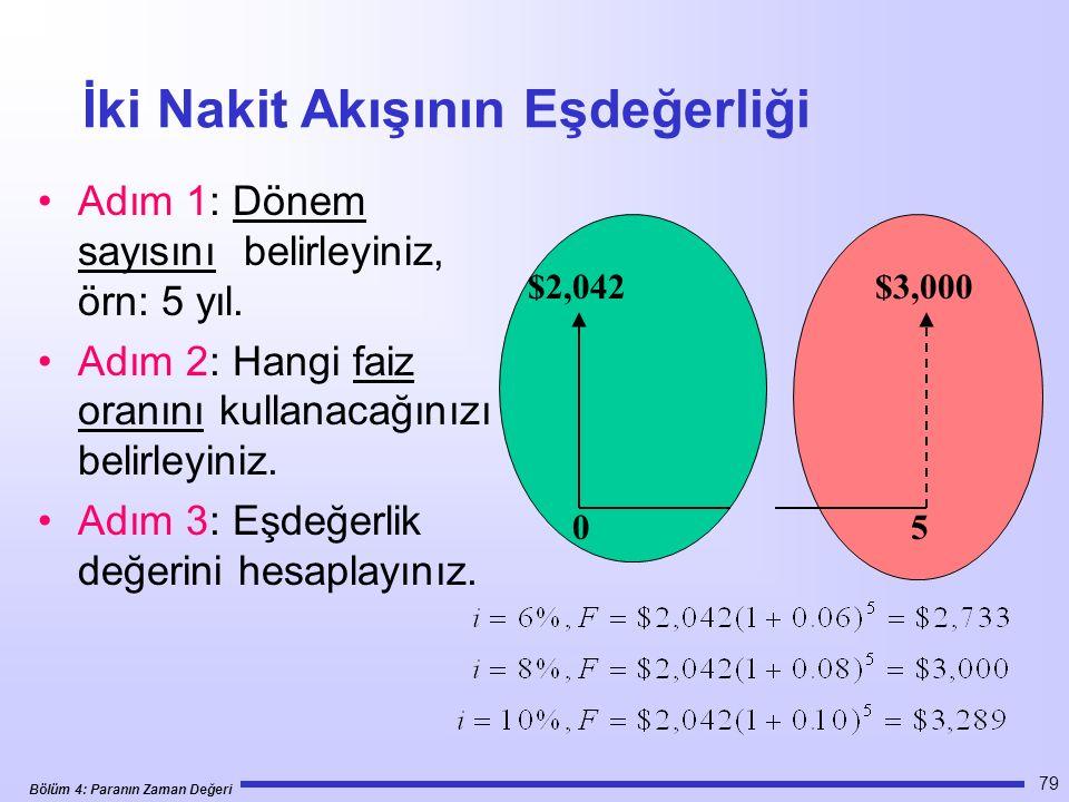 Bölüm 4: Paranın Zaman Değeri 79 İki Nakit Akışının Eşdeğerliği Adım 1: Dönem sayısını belirleyiniz, örn: 5 yıl.
