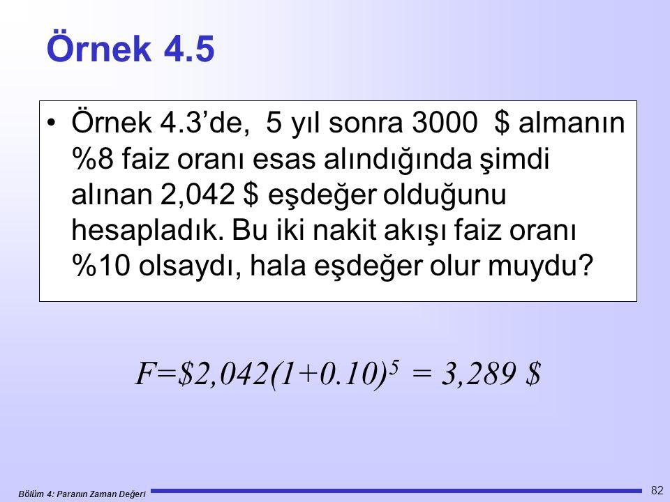 Bölüm 4: Paranın Zaman Değeri 82 Örnek 4.5 Örnek 4.3'de, 5 yıl sonra 3000 $ almanın %8 faiz oranı esas alındığında şimdi alınan 2,042 $ eşdeğer olduğunu hesapladık.