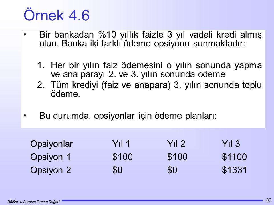 Bölüm 4: Paranın Zaman Değeri 83 Örnek 4.6 Bir bankadan %10 yıllık faizle 3 yıl vadeli kredi almış olun.