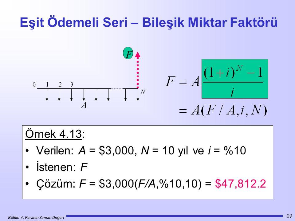 Bölüm 4: Paranın Zaman Değeri 99 Eşit Ödemeli Seri – Bileşik Miktar Faktörü Örnek 4.13: Verilen: A = $3,000, N = 10 yıl ve i = %10 İstenen: F Çözüm: F = $3,000(F/A,%10,10) = $47,812.2 0 1 2 3 N F A