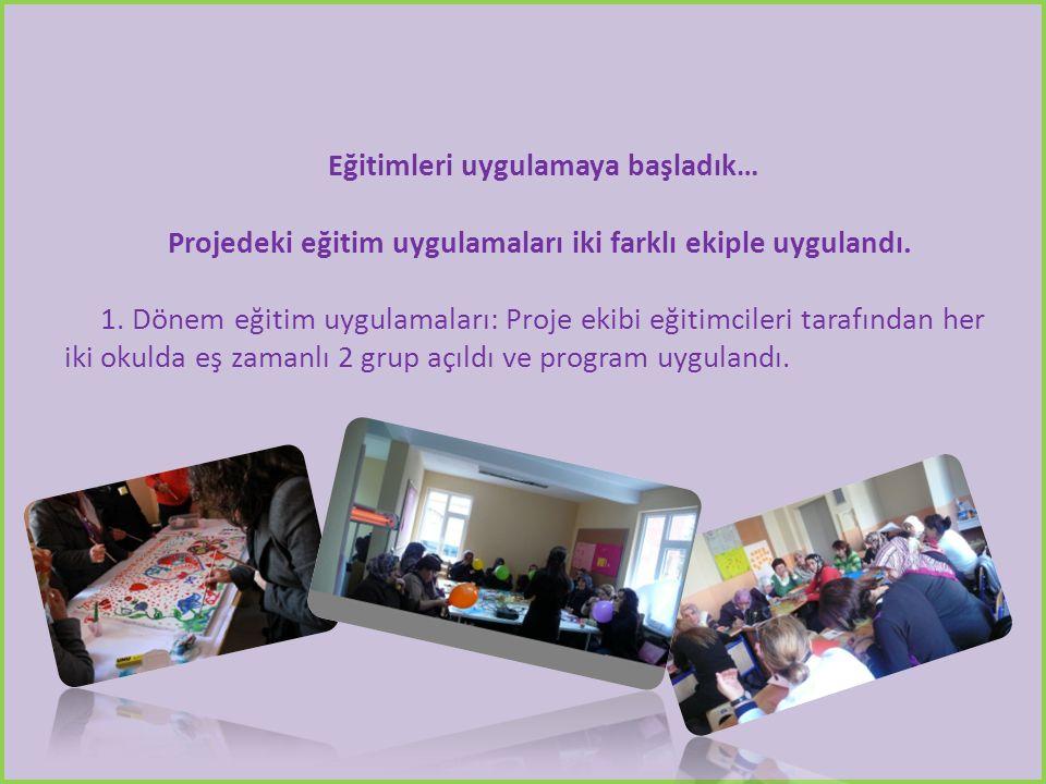 Eğitimleri uygulamaya başladık… Projedeki eğitim uygulamaları iki farklı ekiple uygulandı. 1. Dönem eğitim uygulamaları: Proje ekibi eğitimcileri tara