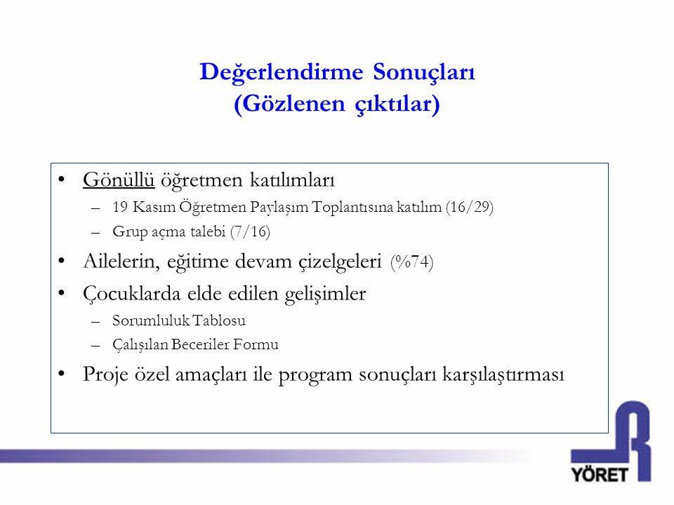 Değerlendirme Sonuçları (Gözlenen çıktılar) Gönüllü öğretmen katılımları –19 Kasım Öğretmen Paylaşım Toplantısına katılım (16/29) –Grup açma talebi (7